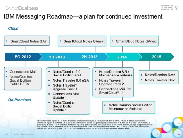 ibm-connect-2013-messaging-and-collaboration-roadmap-43-638